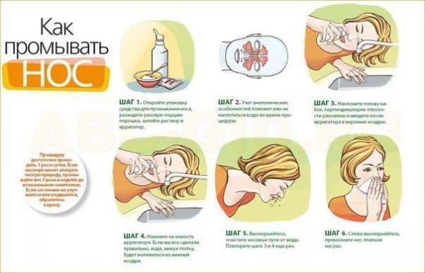 как промывать нос при гайморите