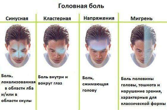 осложнения гайморита и последующие симптомы