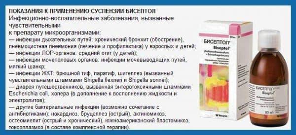 pokazaniya-k-primeneniyu-suspenzii-biseptol