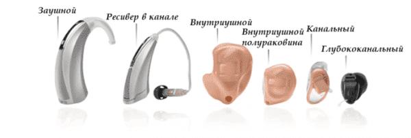 Слуховые протезы
