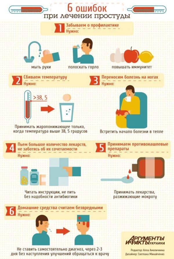 как правильно подобрать препараты при простуде