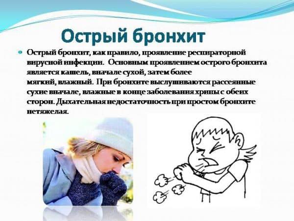 Симптомы острого бронхита