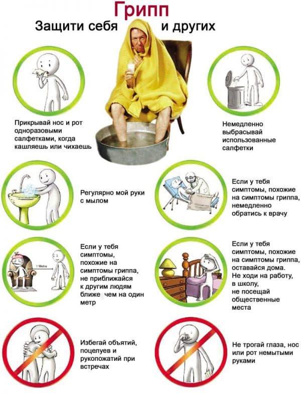 gripp-ostroe-respiratornoe-virusnoe-zabolevanie