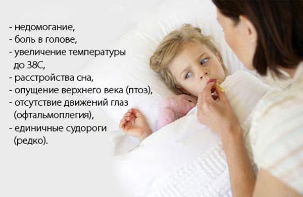 Симптомы энцефалита