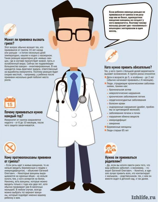 komu-nuzhno-privivatsya-ot-grippa