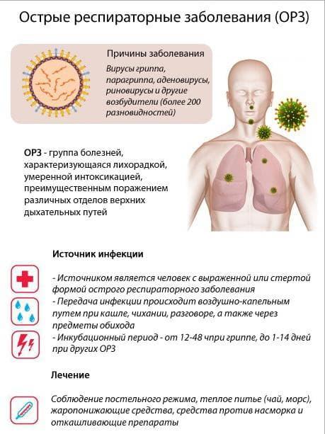 prichiny-vozniknoveniya-prostudy-i-grippa