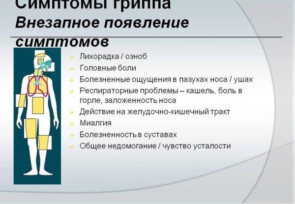 simptomy-grippa