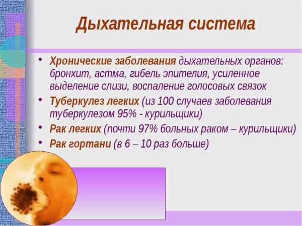 zabolevaniya-dyxatelnoj-sistemy