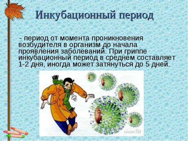 inkubacionnyj-period-virusa-grippa