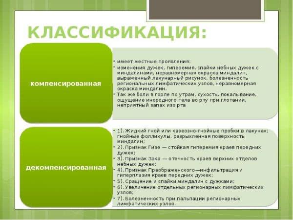 kompensirovannaya-i-dekompensirovannaya-stadii-tonzillitov