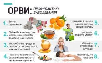 профилактика гриппа и орви препараты