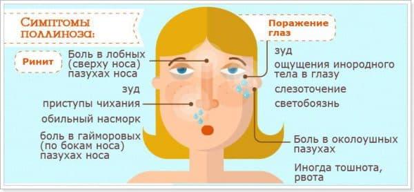 simptomy-pollinoza