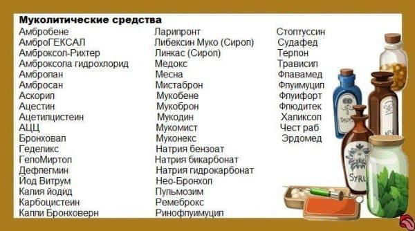 Отхаркивающие или муколитические средства