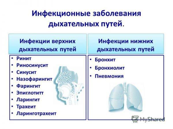 При каких заболевания можно применять мазь Доктор Мом