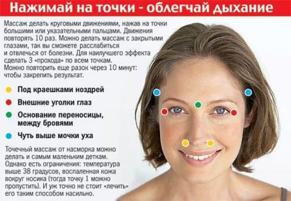 tochechnyj-massazh-pri-zalozhennosti-nosa