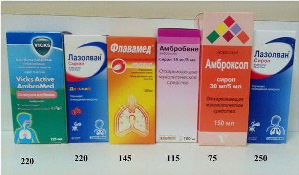 Лучшие отхаркивающие средства для взрослых, детей и беременных. Отхаркивающие препараты и народные средства при влажном и сухом кашле, бронхите и астме
