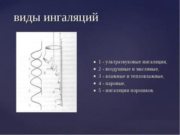 vidy-ingalyacij