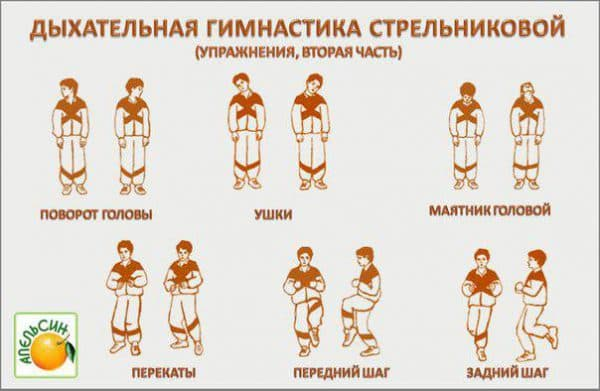 dyxatelnaya-gimnastika-strelnikovo