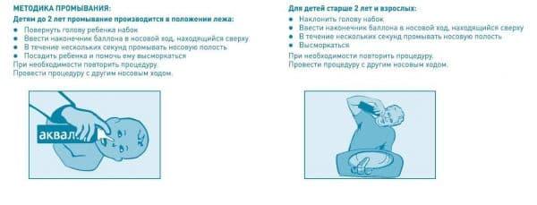 Как промыть нос ребенку (изображение кликабельно)