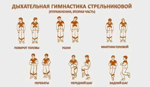 Пример дыхательной гимнастики по Стрельниковой