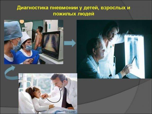 Этапы диагностики пневмонии