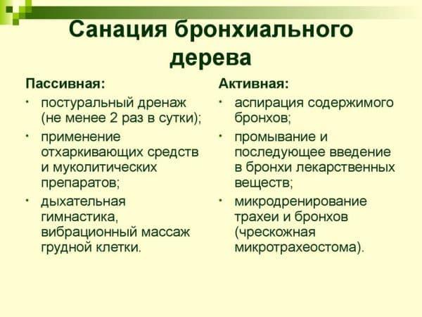 drenazha-traxeobronxialnogo-dereva