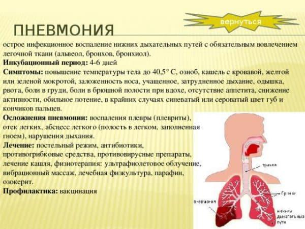 inkubacionnyj-period-pnevmonii