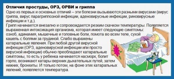 otlichiya-orvi-orz-i-grippa