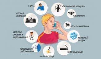 признаки бронхиальной астмы у взрослого