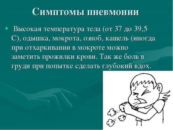 simptomy-pnevmonii