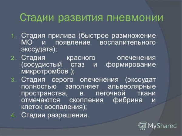 stadii-razvitiya-pnevmonij