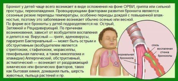 bronxit-u-detej