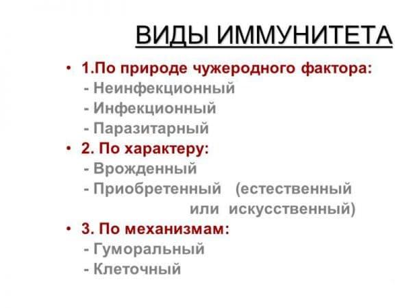 vidy-immuniteta