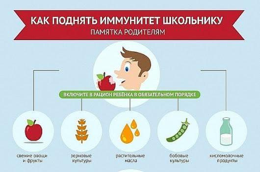 kak-podnyat-immunitet-shkolniku