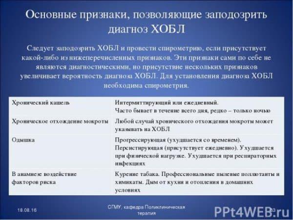 priznaki-xobl